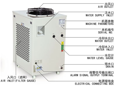 S&A water chiller CW-6000 with 3KW cooling capacit