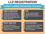 Registration of LLP in Delhi Just Rs. 10,000 at Se