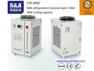 S&A water chillers for Spot Welding application